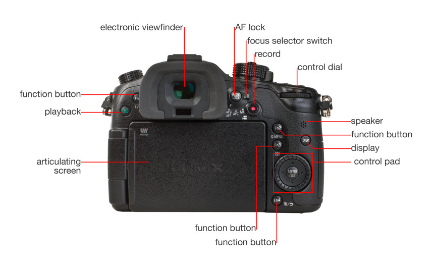 panasonic-dmc-gh4-back